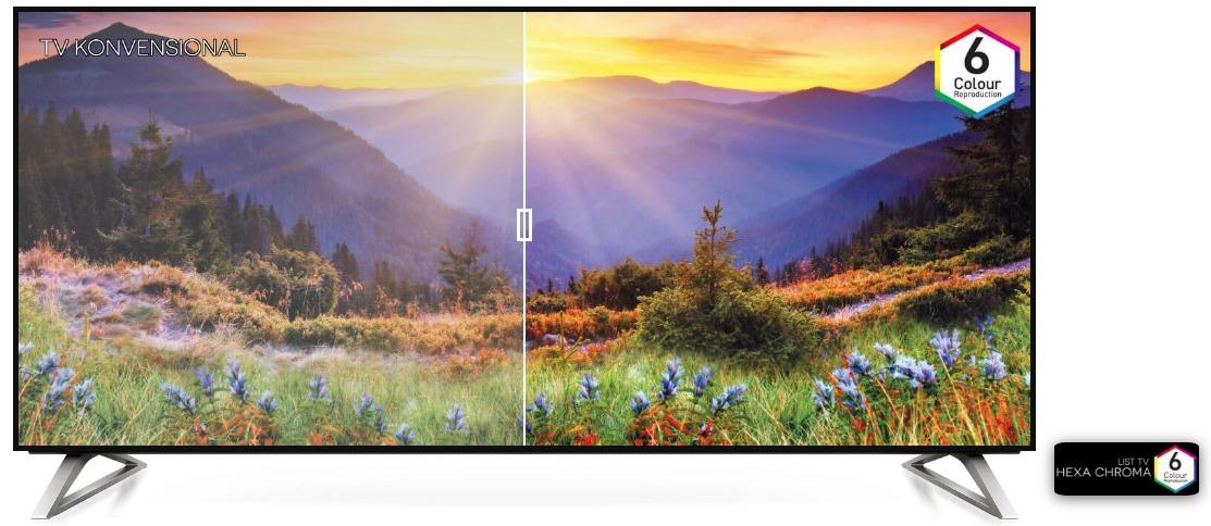 TV Panasonic Berteknologi Hexa Chroma Drive
